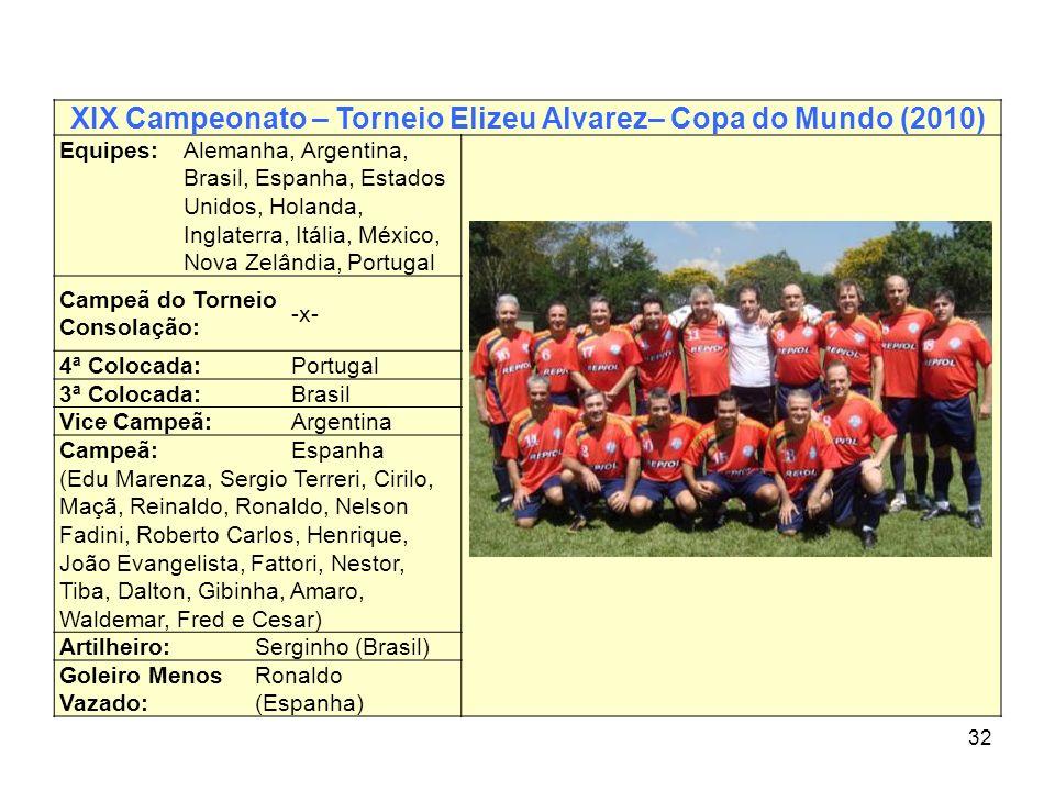32 XIX Campeonato – Torneio Elizeu Alvarez– Copa do Mundo (2010) Equipes: Alemanha, Argentina, Brasil, Espanha, Estados Unidos, Holanda, Inglaterra, I