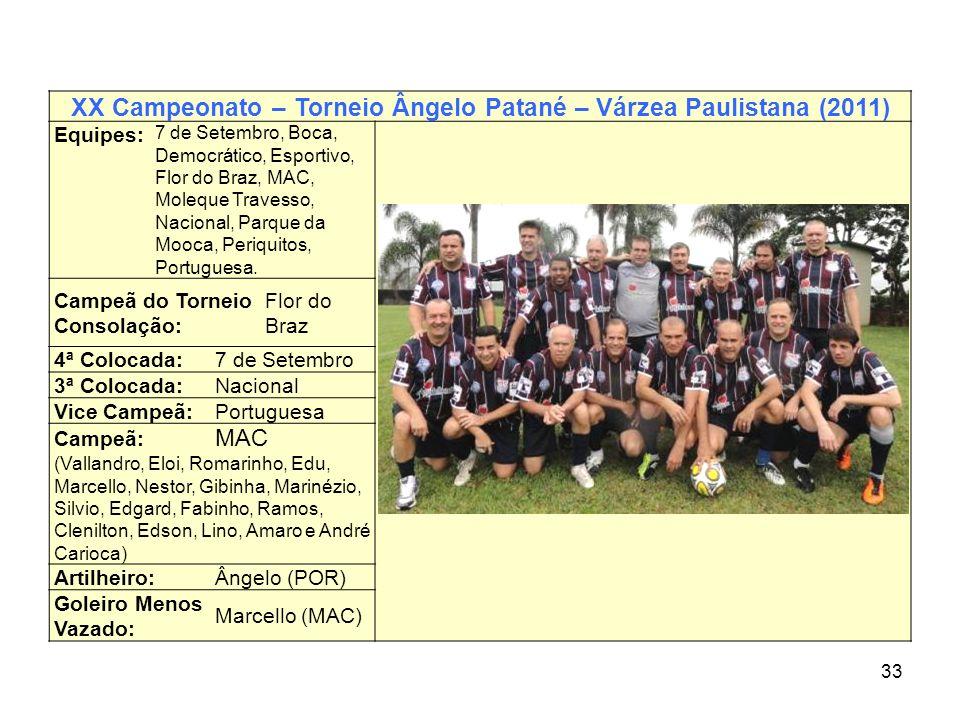 33 XX Campeonato – Torneio Ângelo Patané – Várzea Paulistana (2011) Equipes: 7 de Setembro, Boca, Democrático, Esportivo, Flor do Braz, MAC, Moleque T