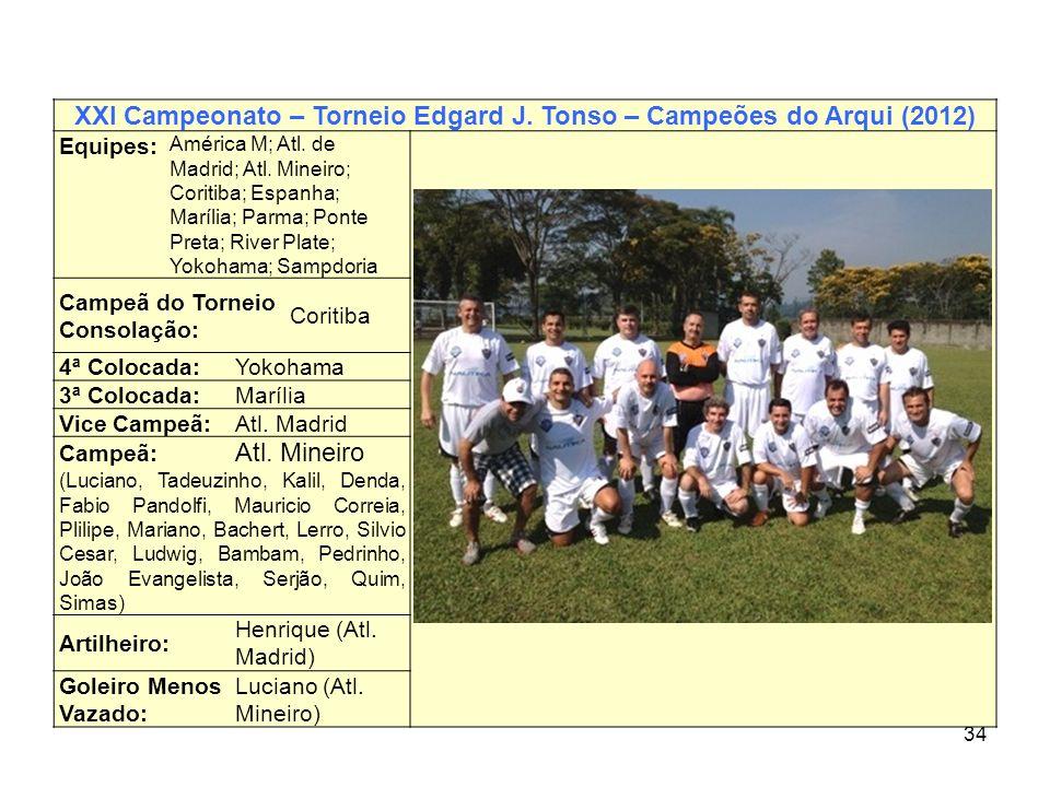 34 XXI Campeonato – Torneio Edgard J. Tonso – Campeões do Arqui (2012) Equipes: América M; Atl. de Madrid; Atl. Mineiro; Coritiba; Espanha; Marília; P