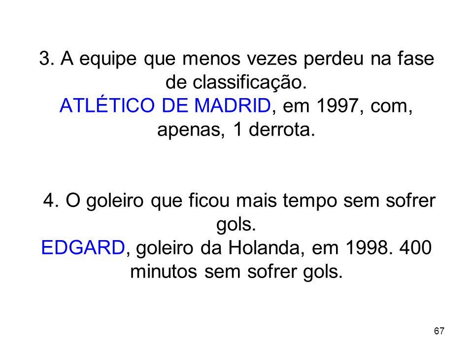 67 3. A equipe que menos vezes perdeu na fase de classificação. ATLÉTICO DE MADRID, em 1997, com, apenas, 1 derrota. 4. O goleiro que ficou mais tempo