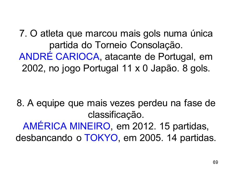 69 7. O atleta que marcou mais gols numa única partida do Torneio Consolação. ANDRÉ CARIOCA, atacante de Portugal, em 2002, no jogo Portugal 11 x 0 Ja