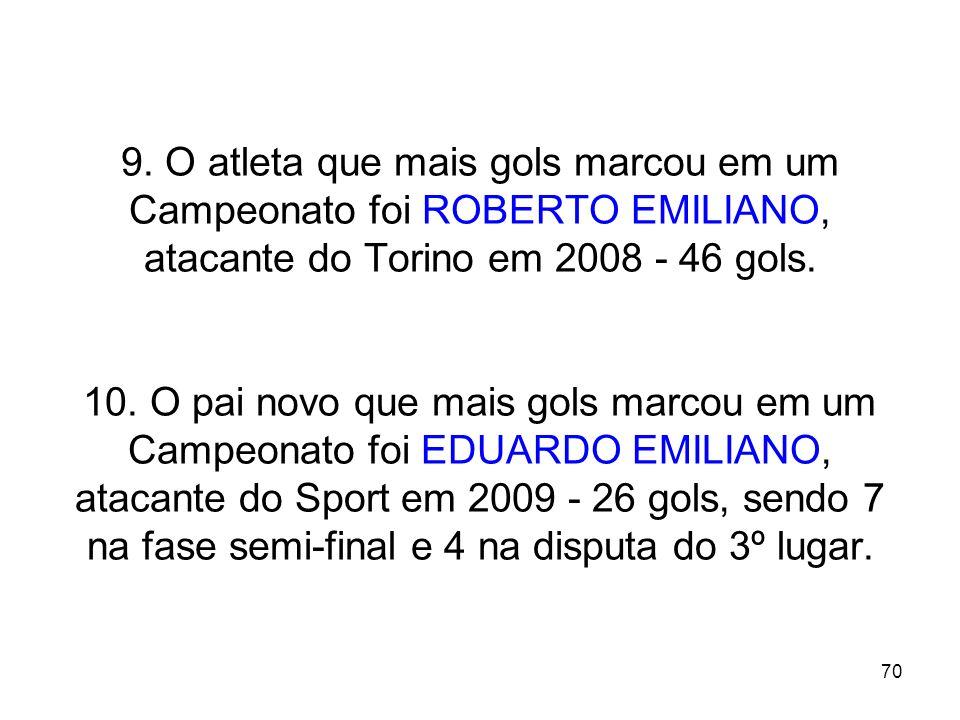 70 9. O atleta que mais gols marcou em um Campeonato foi ROBERTO EMILIANO, atacante do Torino em 2008 - 46 gols. 10. O pai novo que mais gols marcou e