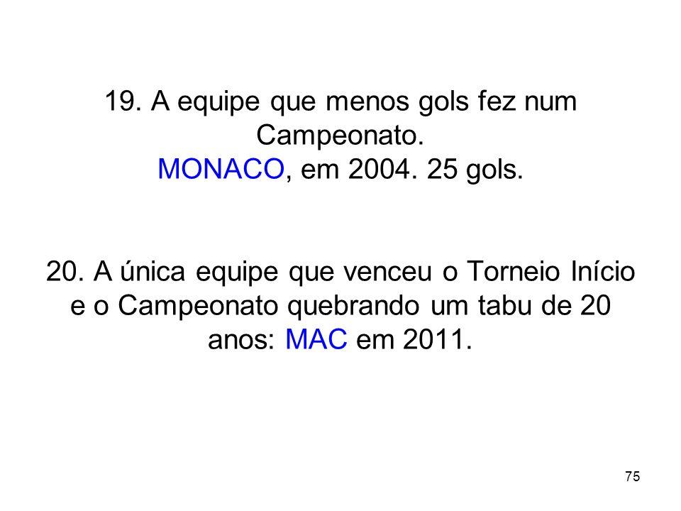 75 19. A equipe que menos gols fez num Campeonato. MONACO, em 2004. 25 gols. 20. A única equipe que venceu o Torneio Início e o Campeonato quebrando u