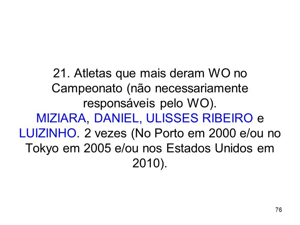 76 21. Atletas que mais deram WO no Campeonato (não necessariamente responsáveis pelo WO). MIZIARA, DANIEL, ULISSES RIBEIRO e LUIZINHO. 2 vezes (No Po