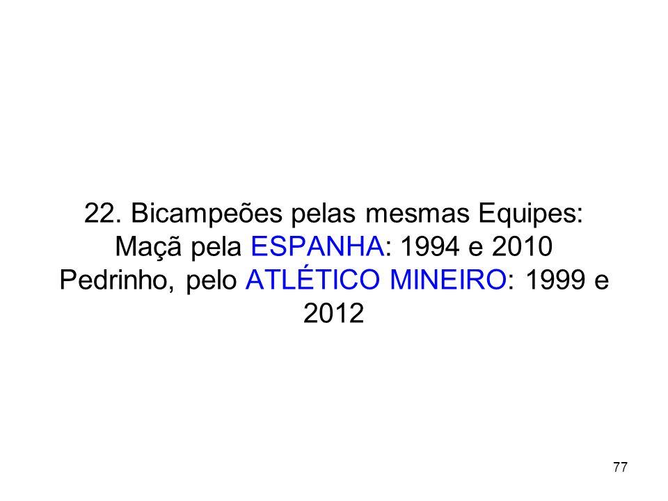 77 22. Bicampeões pelas mesmas Equipes: Maçã pela ESPANHA: 1994 e 2010 Pedrinho, pelo ATLÉTICO MINEIRO: 1999 e 2012