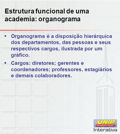 Estrutura funcional de uma academia: organograma Organograma é a disposição hierárquica dos departamentos, das pessoas e seus respectivos cargos, ilustrada por um gráfico.
