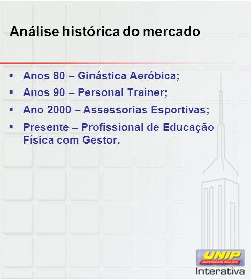 Análise histórica do mercado Anos 80 – Ginástica Aeróbica; Anos 90 – Personal Trainer; Ano 2000 – Assessorias Esportivas; Presente – Profissional de Educação Física com Gestor.