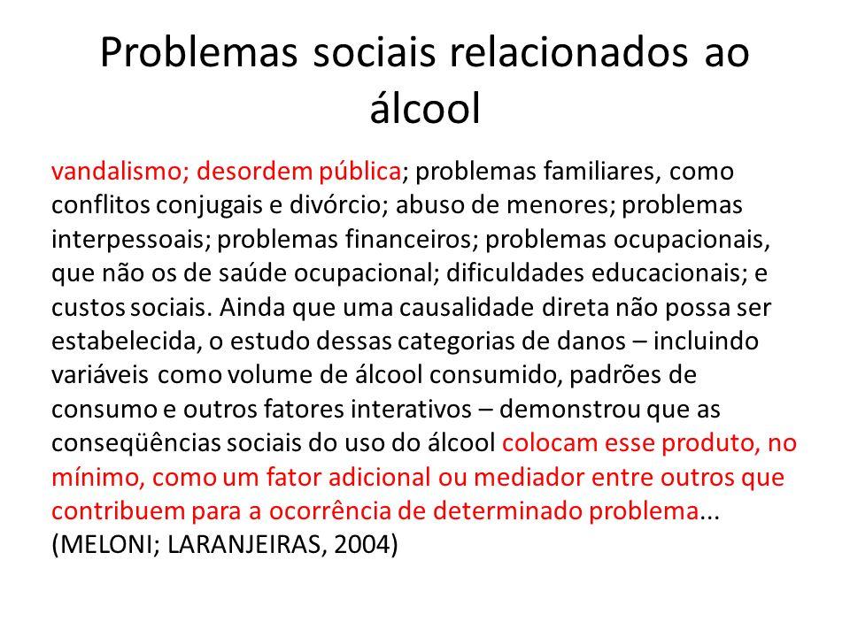 Problemas sociais relacionados ao álcool vandalismo; desordem pública; problemas familiares, como conflitos conjugais e divórcio; abuso de menores; pr