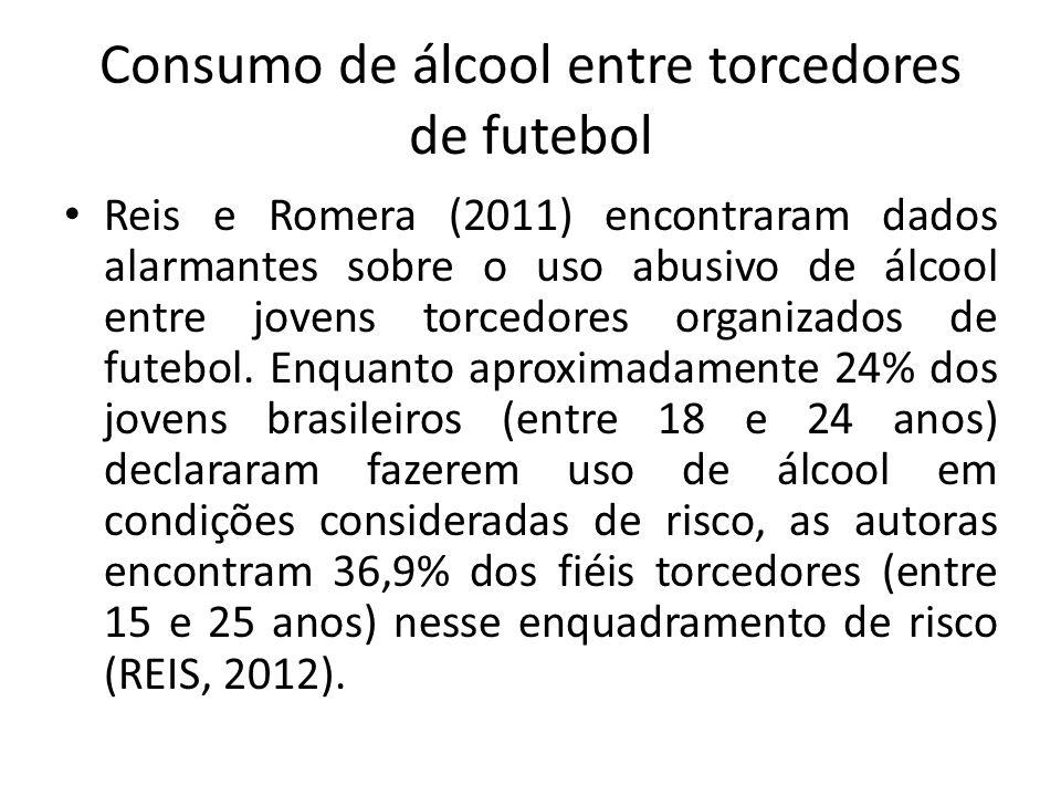 Consumo de álcool entre torcedores de futebol Reis e Romera (2011) encontraram dados alarmantes sobre o uso abusivo de álcool entre jovens torcedores