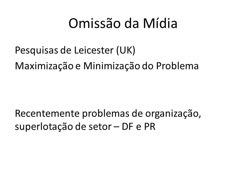 Omissão da Mídia Pesquisas de Leicester (UK) Maximização e Minimização do Problema Recentemente problemas de organização, superlotação de setor – DF e