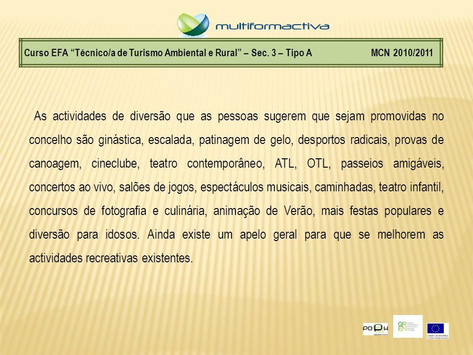 Curso EFA Técnico/a de Turismo Ambiental e Rural – Sec. 3 – Tipo A MCN 2010/2011 As actividades de diversão que as pessoas sugerem que sejam promovida