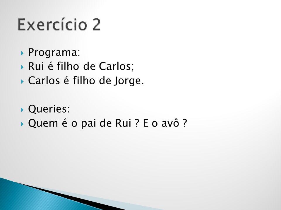 Programa: Rui é filho de Carlos; Carlos é filho de Jorge. Queries: Quem é o pai de Rui ? E o avô ?