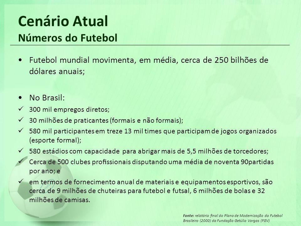 Futebol mundial movimenta, em média, cerca de 250 bilhões de dólares anuais; No Brasil: 300 mil empregos diretos; 30 milhões de praticantes (formais e não formais); 580 mil participantes em treze 13 mil times que participam de jogos organizados (esporte formal); 580 estádios com capacidade para abrigar mais de 5,5 milhões de torcedores; Cerca de 500 clubes prossionais disputando uma média de noventa 90partidas por ano; e em termos de fornecimento anual de materiais e equipamentos esportivos, são cerca de 9 milhões de chuteiras para futebol e futsal, 6 milhões de bolas e 32 milhões de camisas.