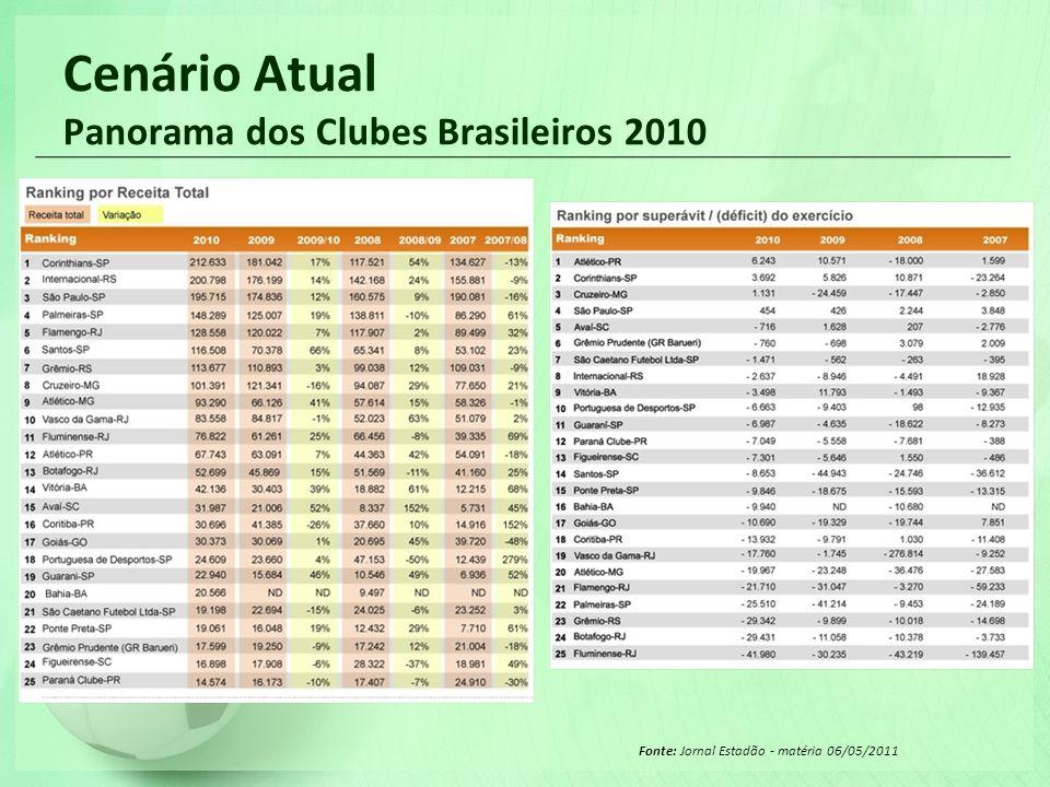 Cenário Atual Panorama dos Clubes Brasileiros 2010 Fonte: Jornal Estadão - matéria 06/05/2011