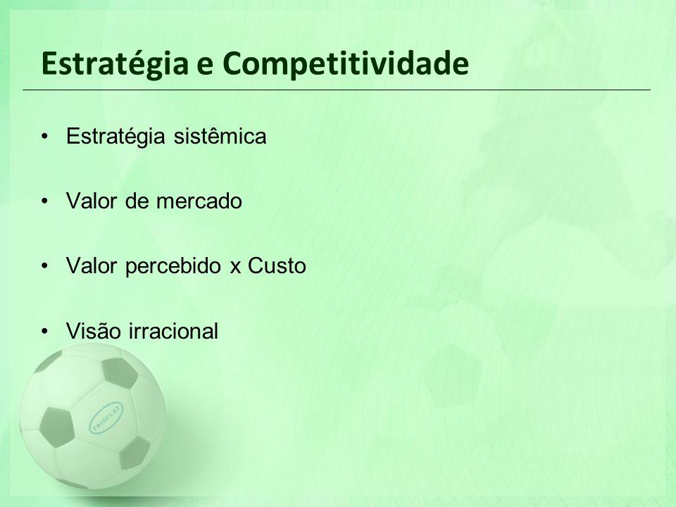 Estratégia sistêmica Valor de mercado Valor percebido x Custo Visão irracional Estratégia e Competitividade