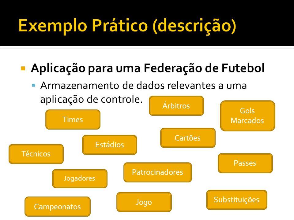 Aplicação para uma Federação de Futebol Armazenamento de dados relevantes a uma aplicação de controle. Jogadores Técnicos Times Campeonatos Gols Marca