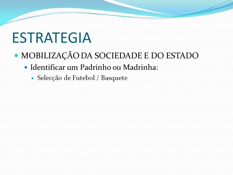 ESTRATEGIA MOBILIZAÇÃO DA SOCIEDADE E DO ESTADO Identificar um Padrinho ou Madrinha: Selecção de Futebol / Basquete