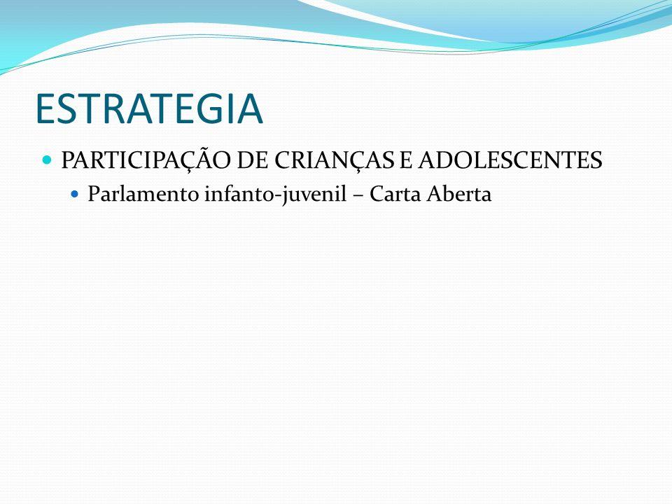 ESTRATEGIA PARTICIPAÇÃO DE CRIANÇAS E ADOLESCENTES Parlamento infanto-juvenil – Carta Aberta