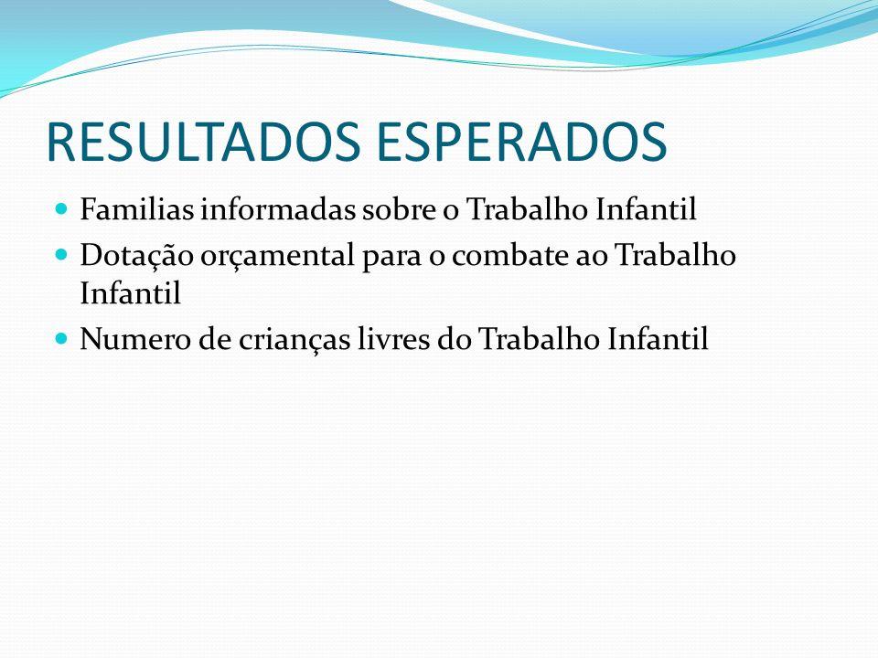 RESULTADOS ESPERADOS Familias informadas sobre o Trabalho Infantil Dotação orçamental para o combate ao Trabalho Infantil Numero de crianças livres do Trabalho Infantil