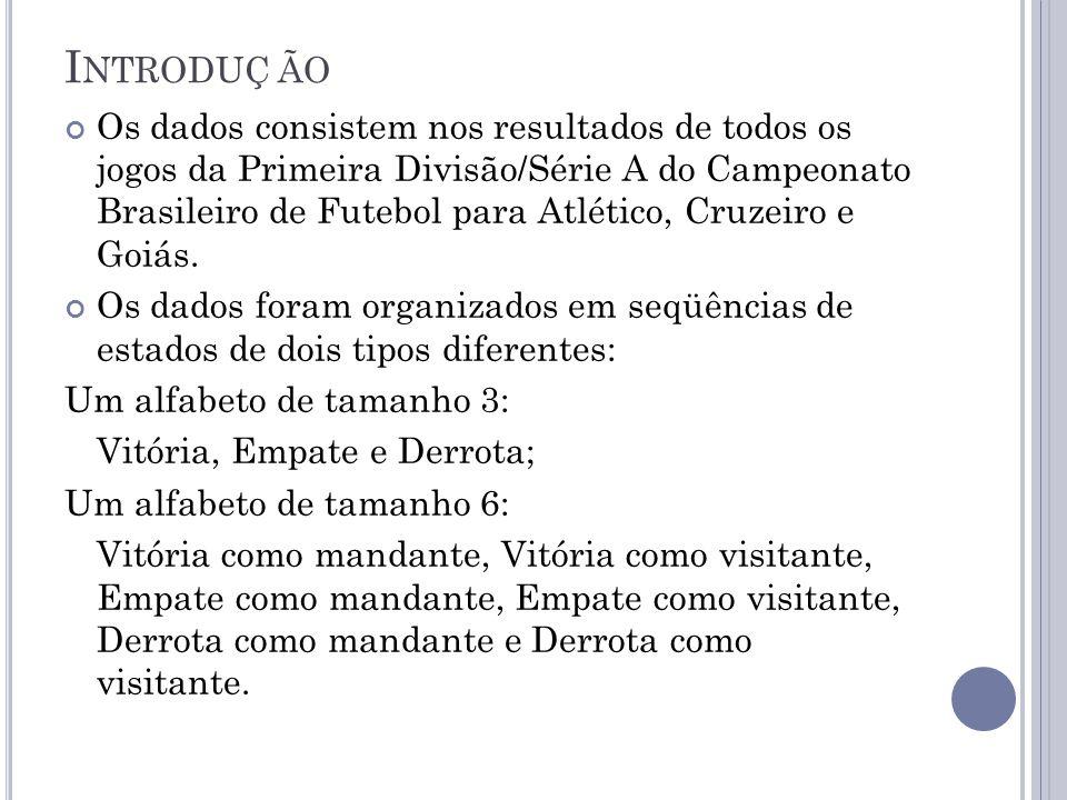 I NTRODUÇÃO Os dados consistem nos resultados de todos os jogos da Primeira Divisão/Série A do Campeonato Brasileiro de Futebol para Atlético, Cruzeiro e Goiás.