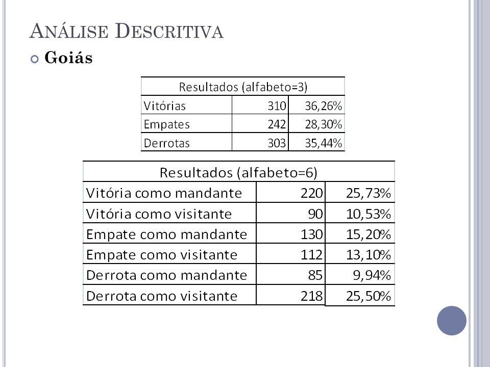 A NÁLISE D ESCRITIVA Goiás