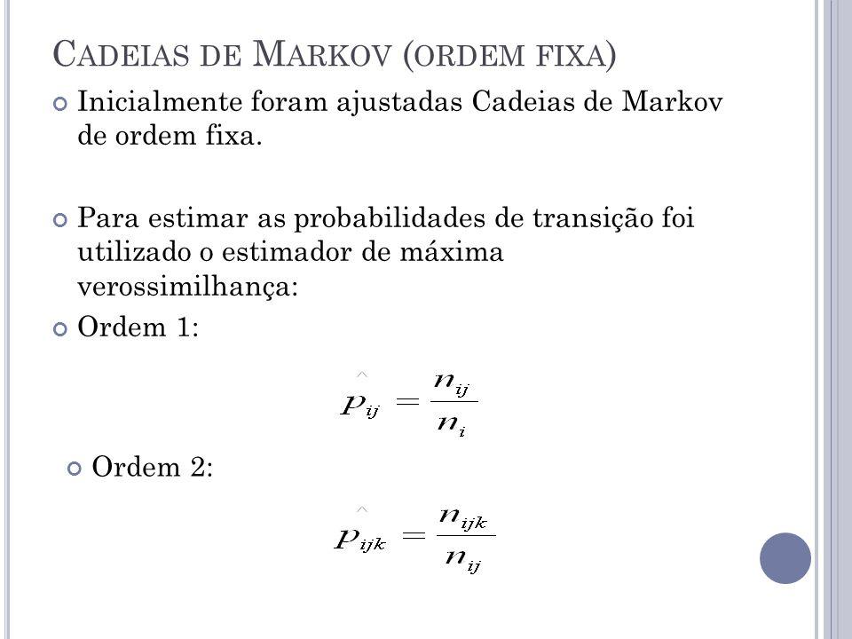 C ADEIAS DE M ARKOV ( ORDEM FIXA ) Inicialmente foram ajustadas Cadeias de Markov de ordem fixa.