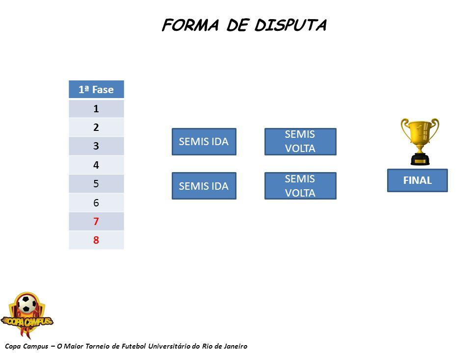 Copa Campus – O Maior Torneio de Futebol Universitário do Rio de Janeiro 1ª Fase 1 2 3 4 5 6 7 8 FORMA DE DISPUTA SEMIS VOLTA FINAL SEMIS IDA SEMIS VO
