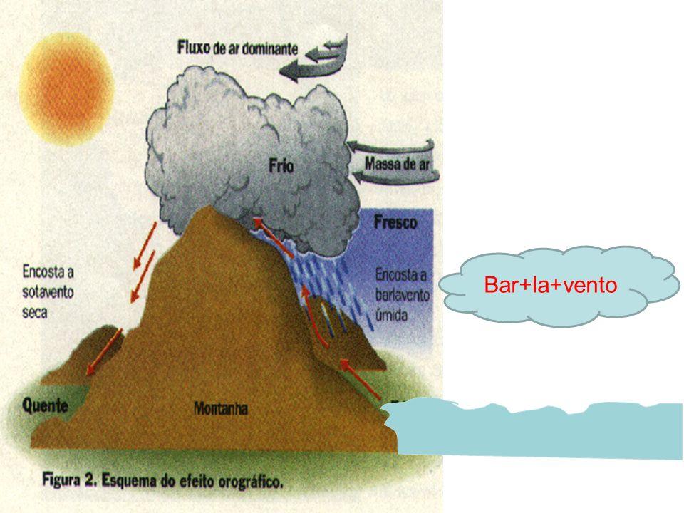 Bar+la+vento