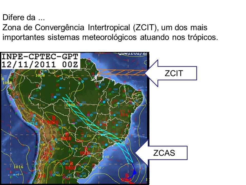 Difere da... Zona de Convergência Intertropical (ZCIT), um dos mais importantes sistemas meteorológicos atuando nos trópicos. ZCIT ZCAS