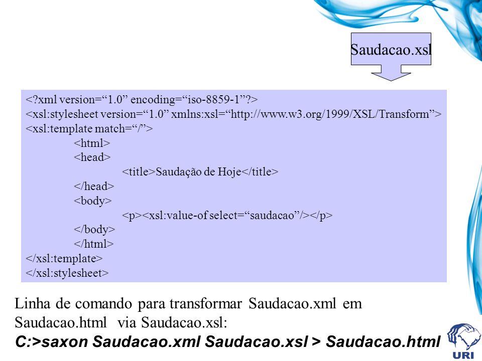 Saudação de Hoje Saudacao.xsl Linha de comando para transformar Saudacao.xml em Saudacao.html via Saudacao.xsl: C:>saxon Saudacao.xml Saudacao.xsl > Saudacao.html