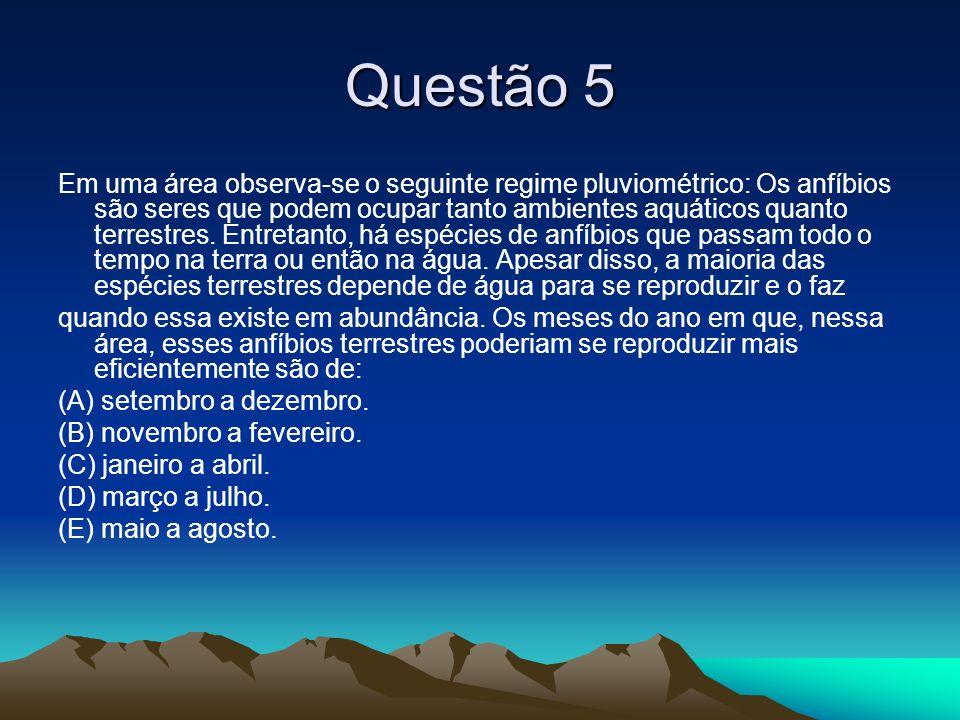 Questão 5 Em uma área observa-se o seguinte regime pluviométrico: Os anfíbios são seres que podem ocupar tanto ambientes aquáticos quanto terrestres.