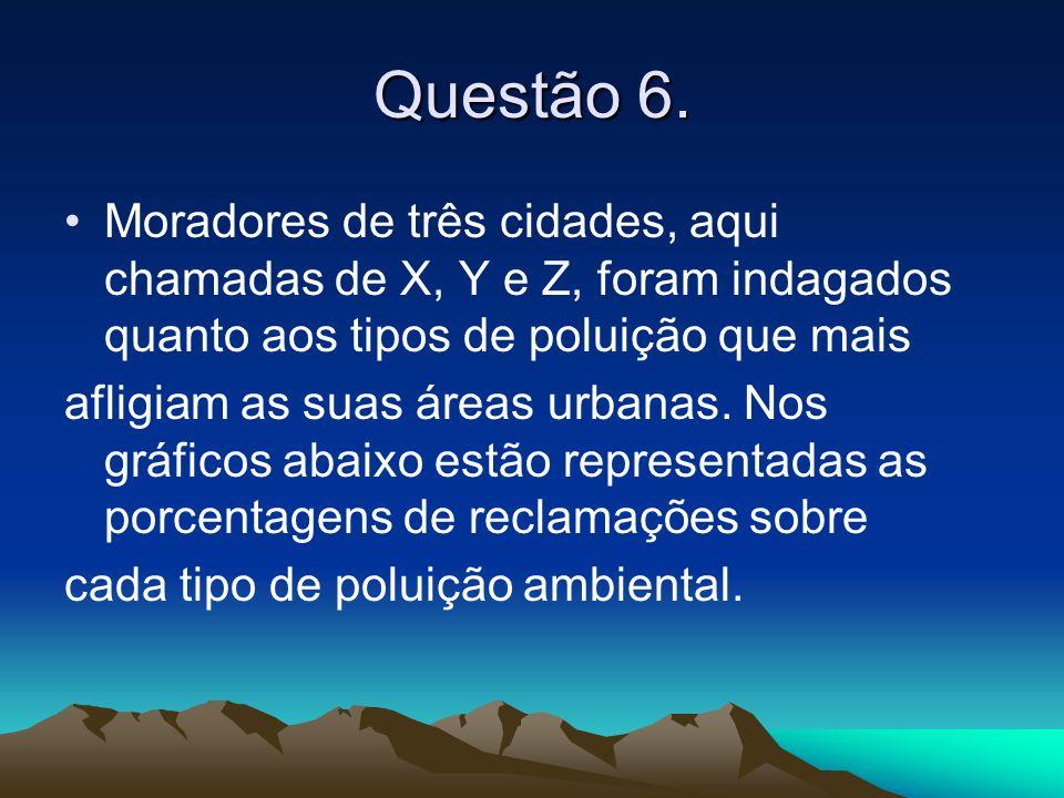 Questão 6. Moradores de três cidades, aqui chamadas de X, Y e Z, foram indagados quanto aos tipos de poluição que mais afligiam as suas áreas urbanas.