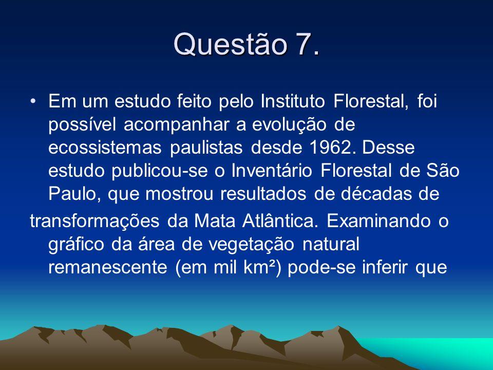 Questão 7. Em um estudo feito pelo Instituto Florestal, foi possível acompanhar a evolução de ecossistemas paulistas desde 1962. Desse estudo publicou