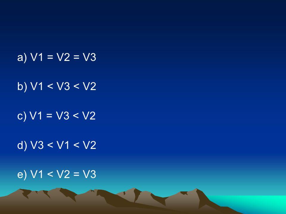 a) V1 = V2 = V3 b) V1 < V3 < V2 c) V1 = V3 < V2 d) V3 < V1 < V2 e) V1 < V2 = V3