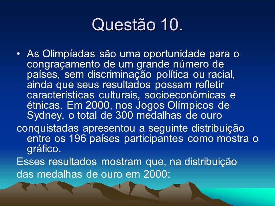 Questão 10. As Olimpíadas são uma oportunidade para o congraçamento de um grande número de países, sem discriminação política ou racial, ainda que seu