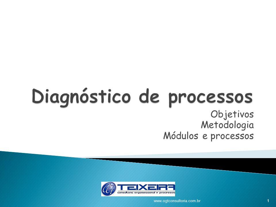 Objetivos Metodologia Módulos e processos www.ogtconsultoria.com.br 1