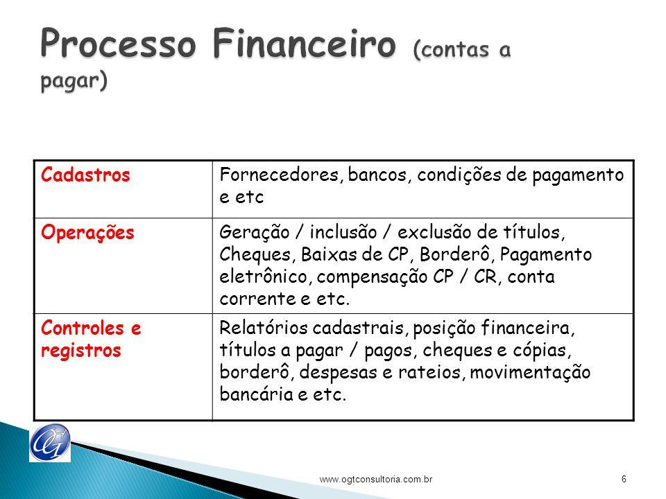 CadastrosFornecedores, bancos, condições de pagamento e etc OperaçõesGeração / inclusão / exclusão de títulos, Cheques, Baixas de CP, Borderô, Pagamen
