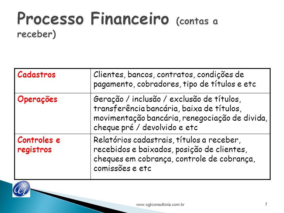 CadastrosClientes, bancos, contratos, condições de pagamento, cobradores, tipo de títulos e etc OperaçõesGeração / inclusão / exclusão de títulos, tra