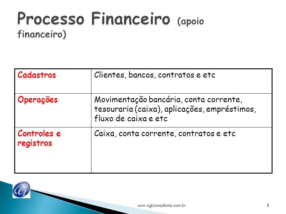 CadastrosClientes, bancos, contratos e etc OperaçõesMovimentação bancária, conta corrente, tesouraria (caixa), aplicações, empréstimos, fluxo de caixa