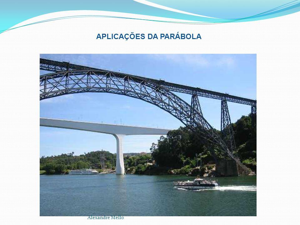 APLICAÇÕES DA PARÁBOLA Alexandre Mello
