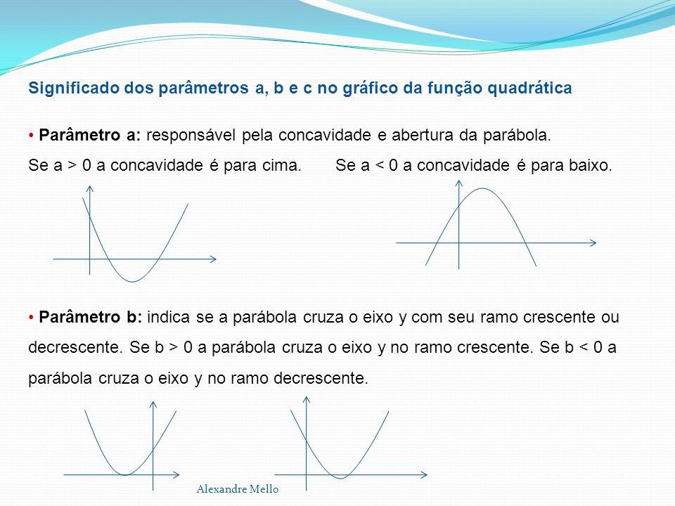 Significado dos parâmetros a, b e c no gráfico da função quadrática Parâmetro a: responsável pela concavidade e abertura da parábola. Se a > 0 a conca