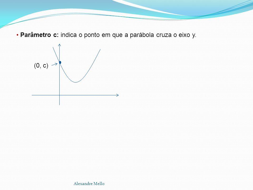 Parâmetro c: indica o ponto em que a parábola cruza o eixo y. (0, c) Alexandre Mello