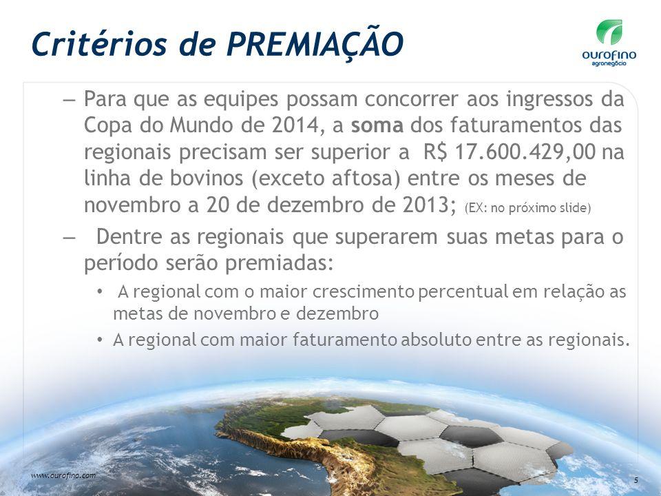 www.ourofino.com 5 Critérios de PREMIAÇÃO – Para que as equipes possam concorrer aos ingressos da Copa do Mundo de 2014, a soma dos faturamentos das r