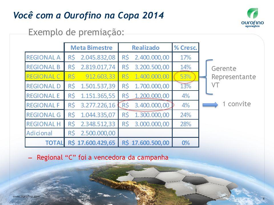 www.ourofino.com 6 Você com a Ourofino na Copa 2014 Exemplo de premiação: – Regional C foi a vencedora da campanha Gerente Representante VT 1 convite