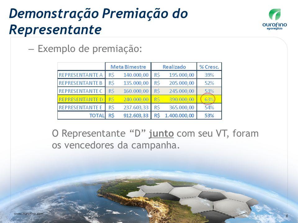 www.ourofino.com 8 Demonstração Premiação do Representante – Exemplo de premiação: O Representante D junto com seu VT, foram os vencedores da campanha