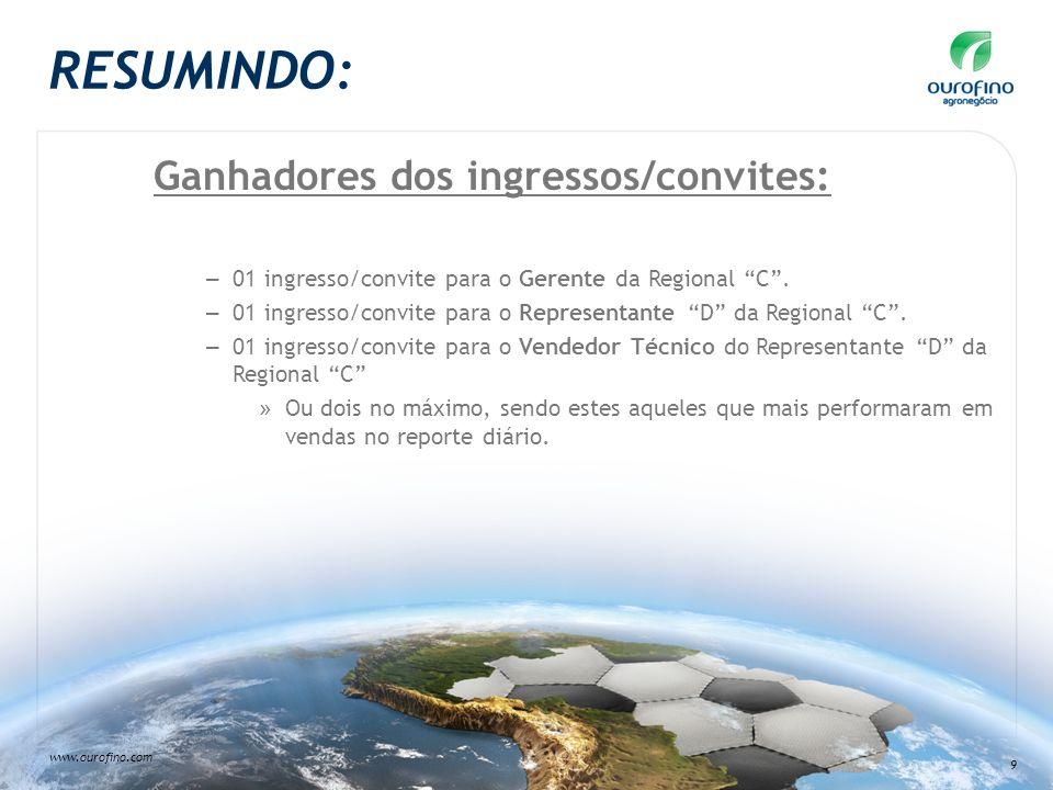 www.ourofino.com 9 RESUMINDO: Ganhadores dos ingressos/convites: – 01 ingresso/convite para o Gerente da Regional C. – 01 ingresso/convite para o Repr