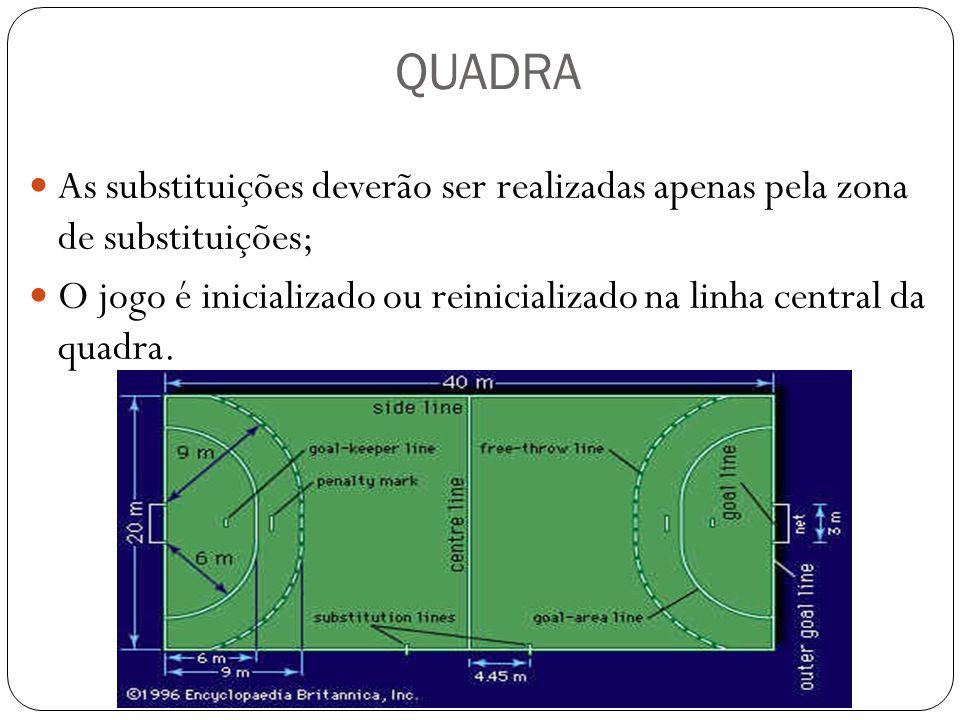 QUADRA As substituições deverão ser realizadas apenas pela zona de substituições; O jogo é inicializado ou reinicializado na linha central da quadra.