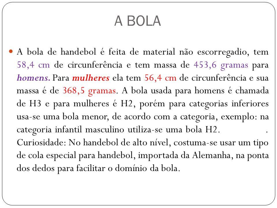 A bola de handebol é feita de material não escorregadio, tem 58,4 cm de circunferência e tem massa de 453,6 gramas para homens. Para mulheres ela tem