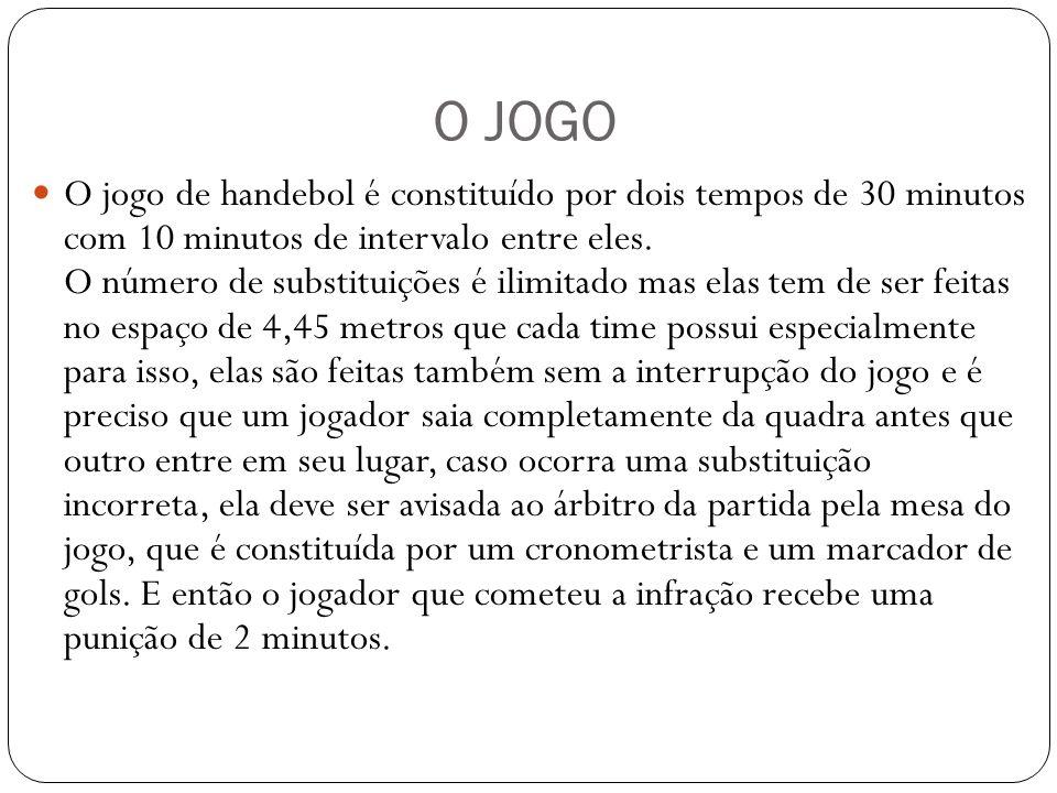 O jogo de handebol é constituído por dois tempos de 30 minutos com 10 minutos de intervalo entre eles. O número de substituições é ilimitado mas elas