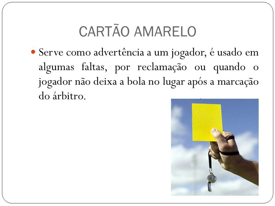 CARTÃO AMARELO Serve como advertência a um jogador, é usado em algumas faltas, por reclamação ou quando o jogador não deixa a bola no lugar após a mar